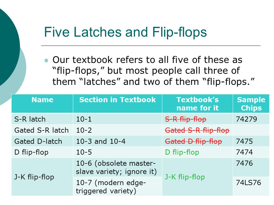 Five Latches and Flip-flops