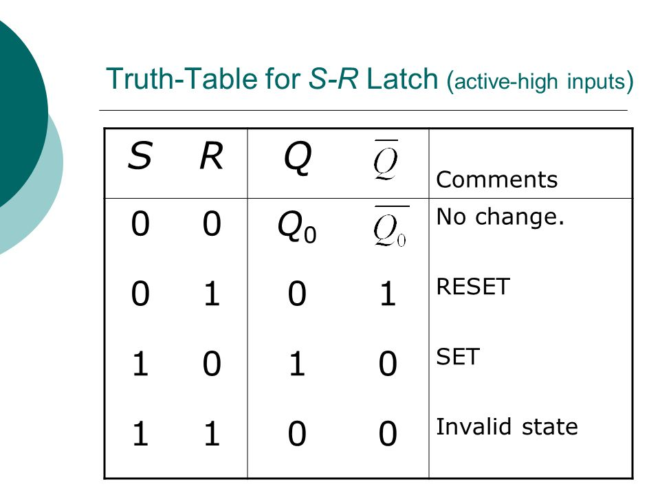Truth-Table for S-R Latch (active-high inputs)