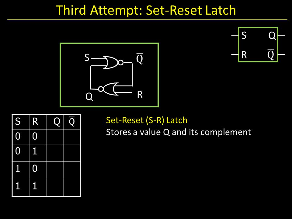 Third Attempt: Set-Reset Latch