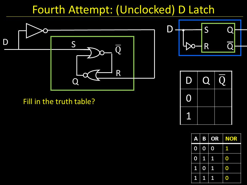 Fourth Attempt: (Unclocked) D Latch