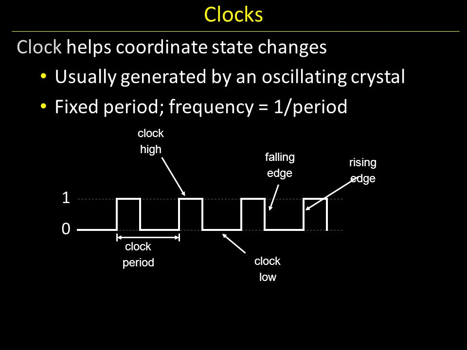 Clocks Clock helps coordinate state changes