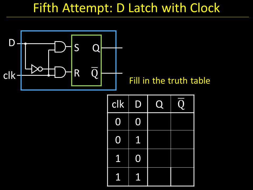 Fifth Attempt: D Latch with Clock