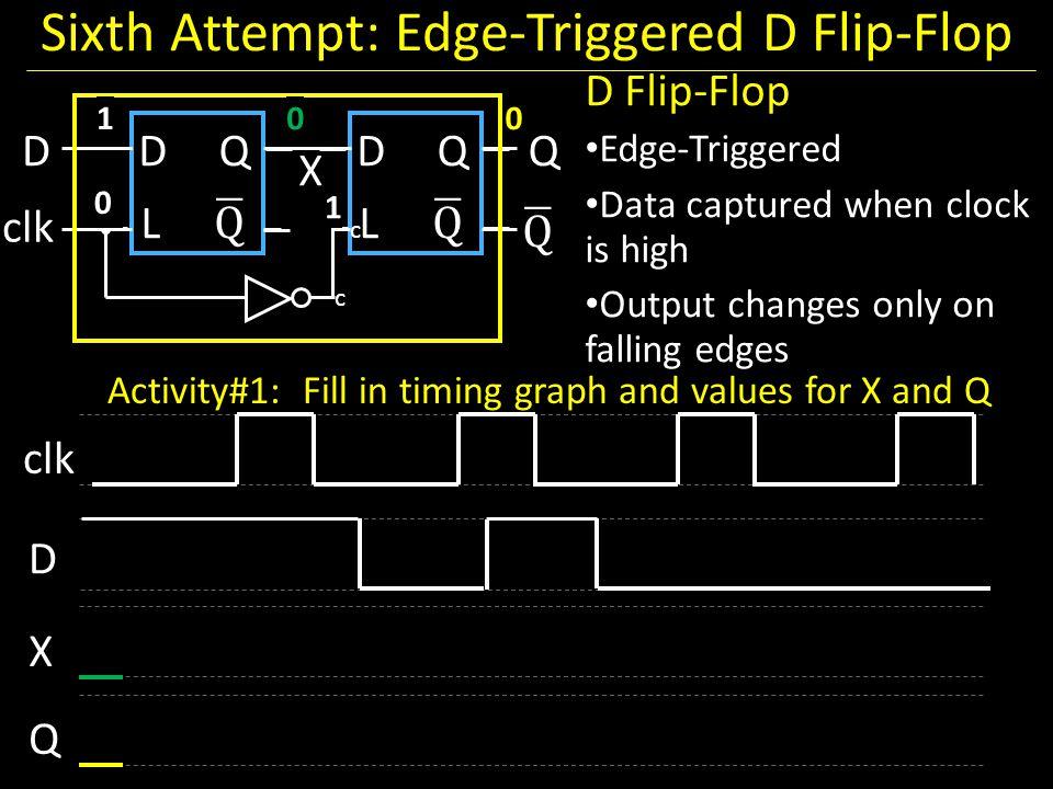 Sixth Attempt: Edge-Triggered D Flip-Flop