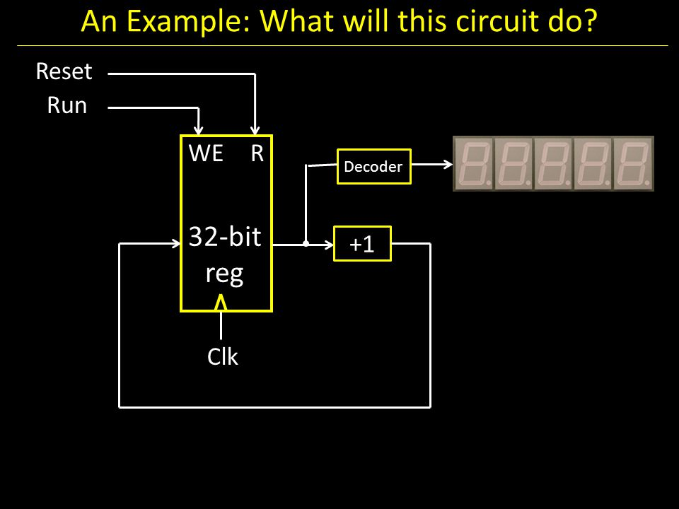 An Example: What will this circuit do