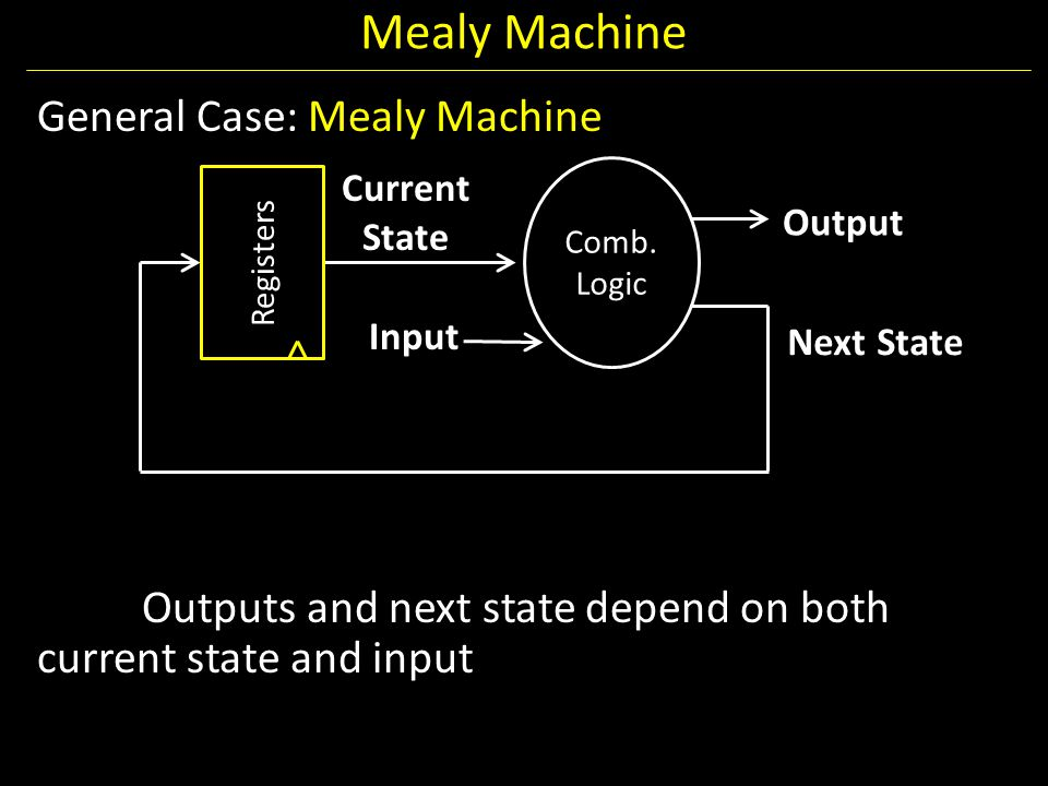 Mealy Machine General Case: Mealy Machine Outputs and next state depend on both current state and input
