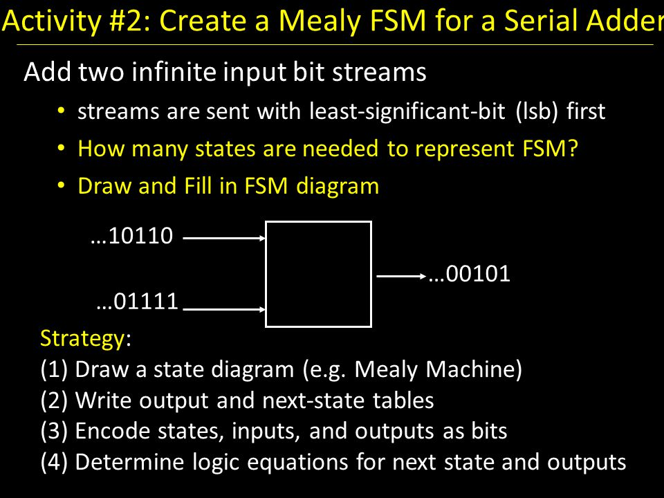 Activity #2: Create a Mealy FSM for a Serial Adder