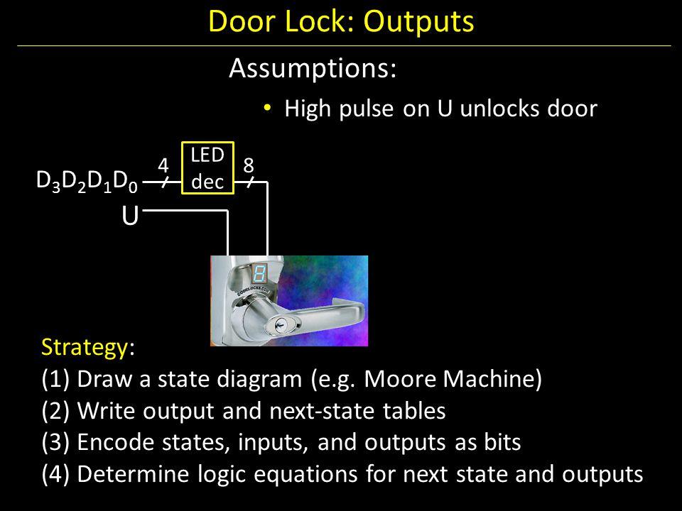 Door Lock: Outputs Assumptions: U High pulse on U unlocks door