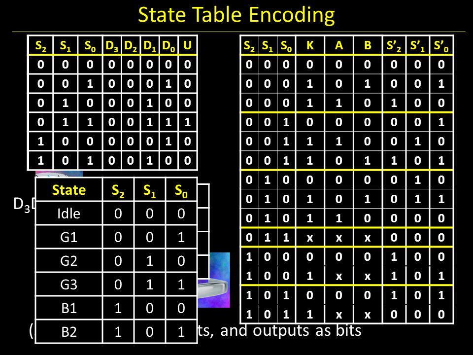 State Table Encoding U K A B D3D2D1D0