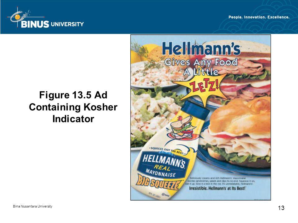 Figure 13.5 Ad Containing Kosher Indicator
