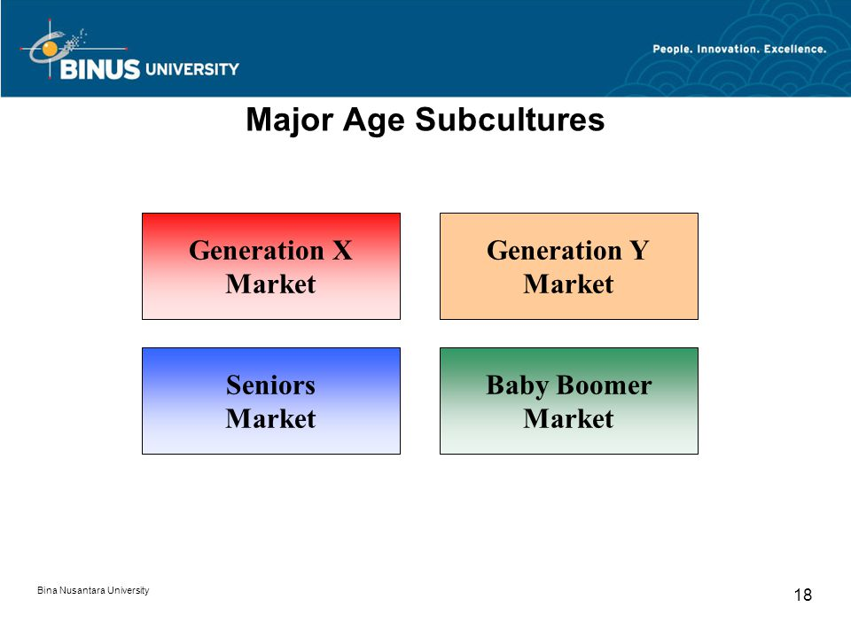 Major Age Subcultures Generation X Market Generation Y Market Seniors