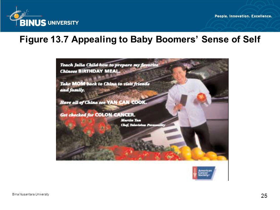 Figure 13.7 Appealing to Baby Boomers' Sense of Self