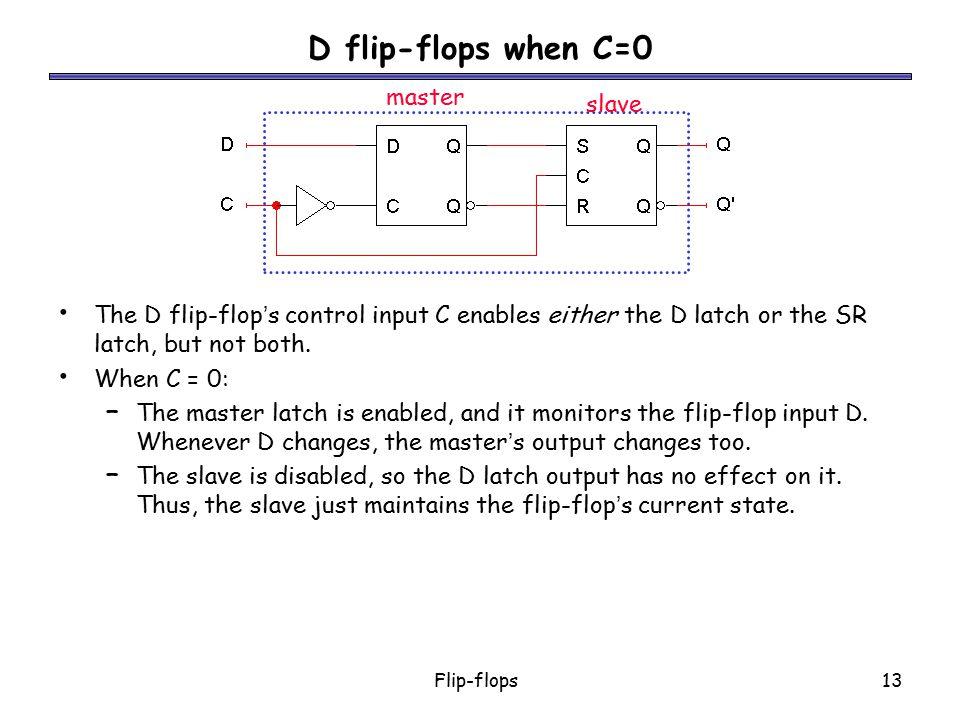 D flip-flops when C=0 master slave