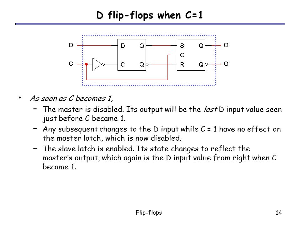 D flip-flops when C=1 As soon as C becomes 1,