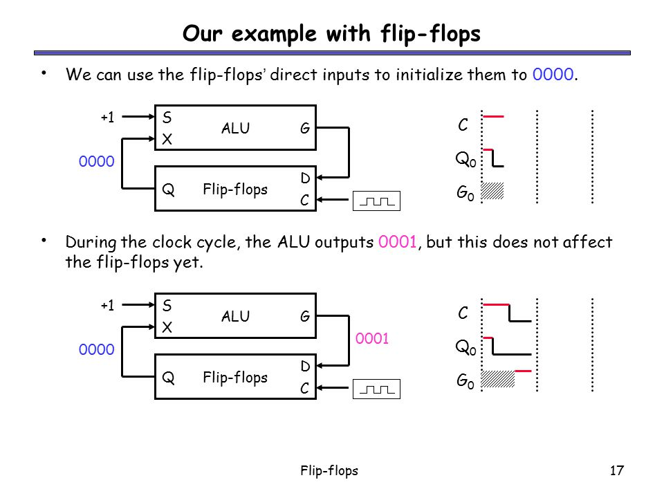 Our example with flip-flops
