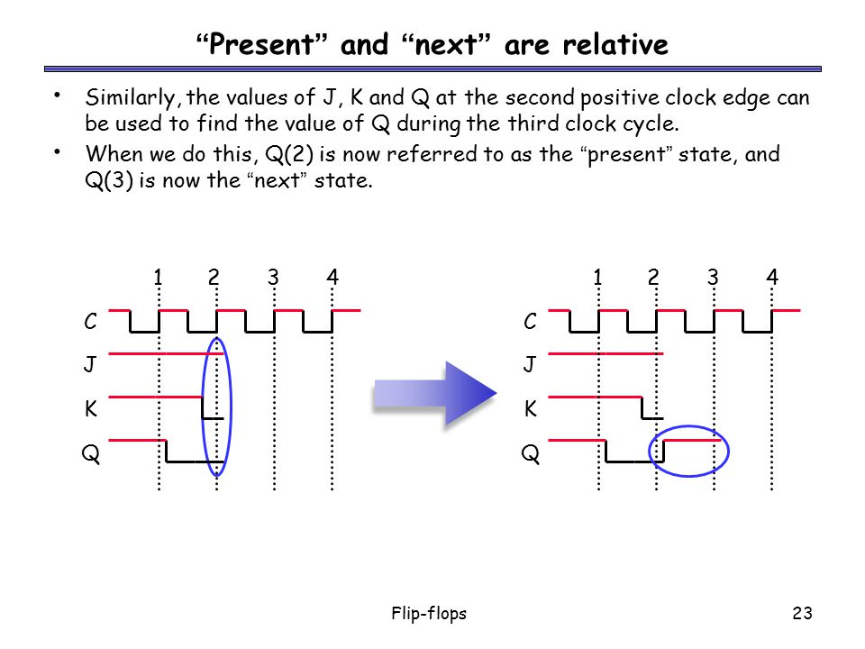 Present and next are relative