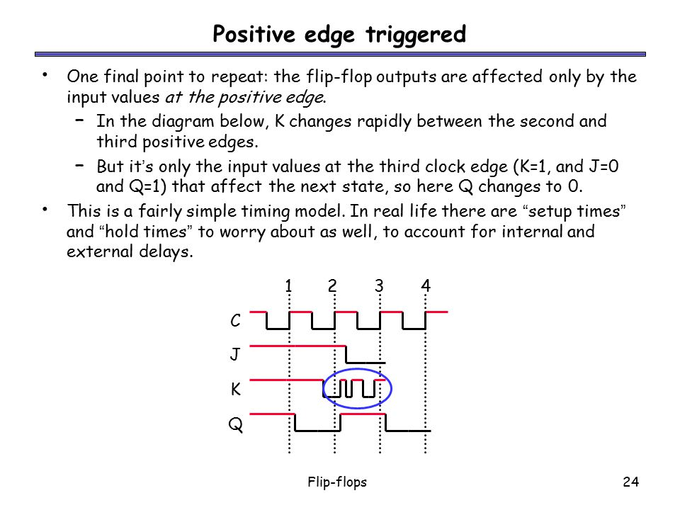 Positive edge triggered