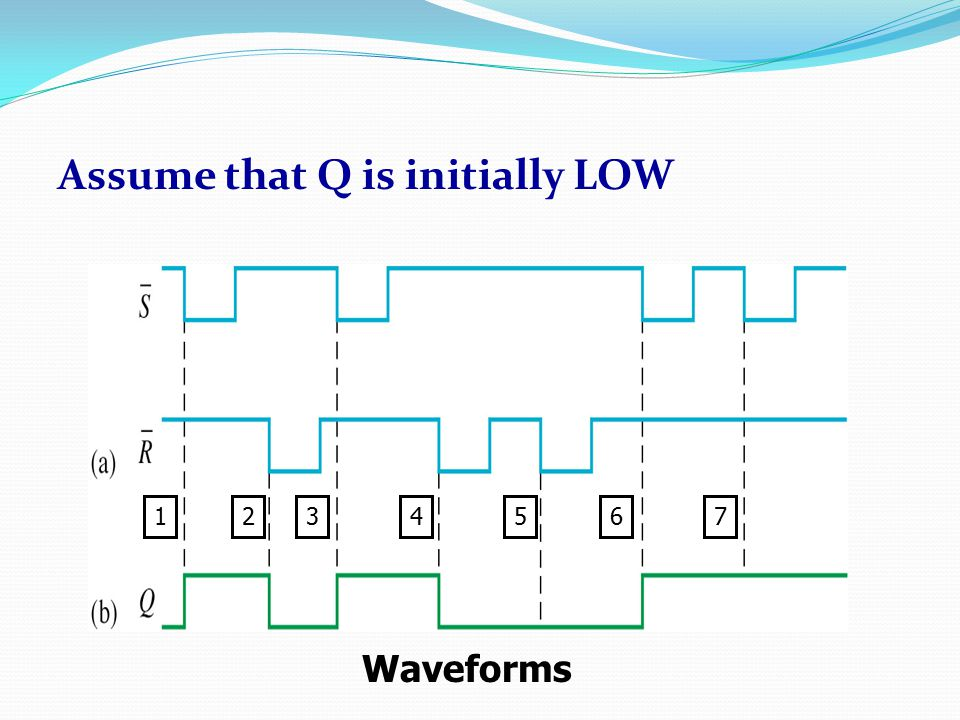 Assume that Q is initially LOW