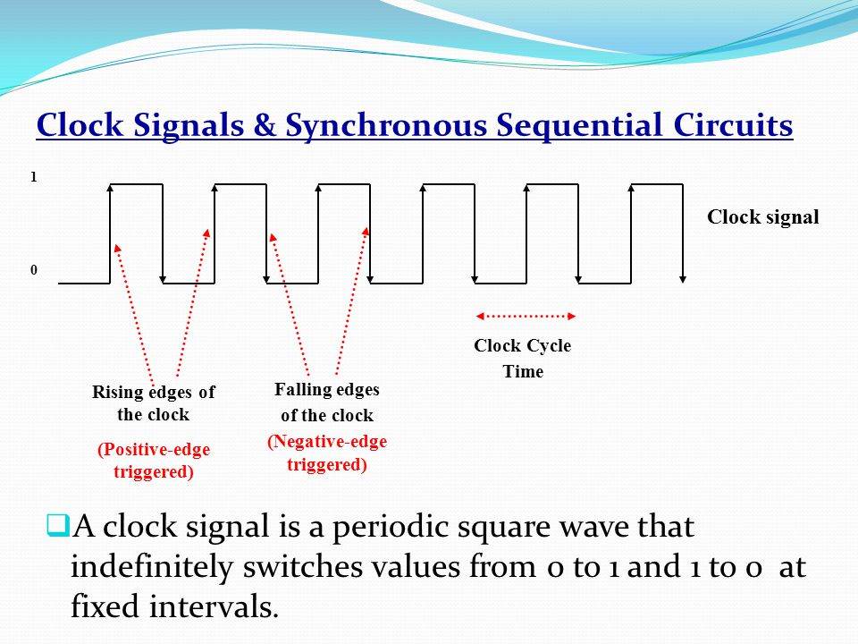Clock Signals & Synchronous Sequential Circuits