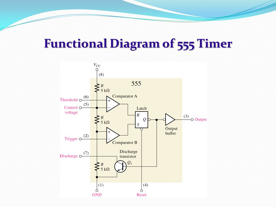 Functional Diagram of 555 Timer