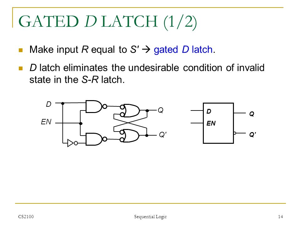 GATED D LATCH (1/2) Make input R equal to S  gated D latch.