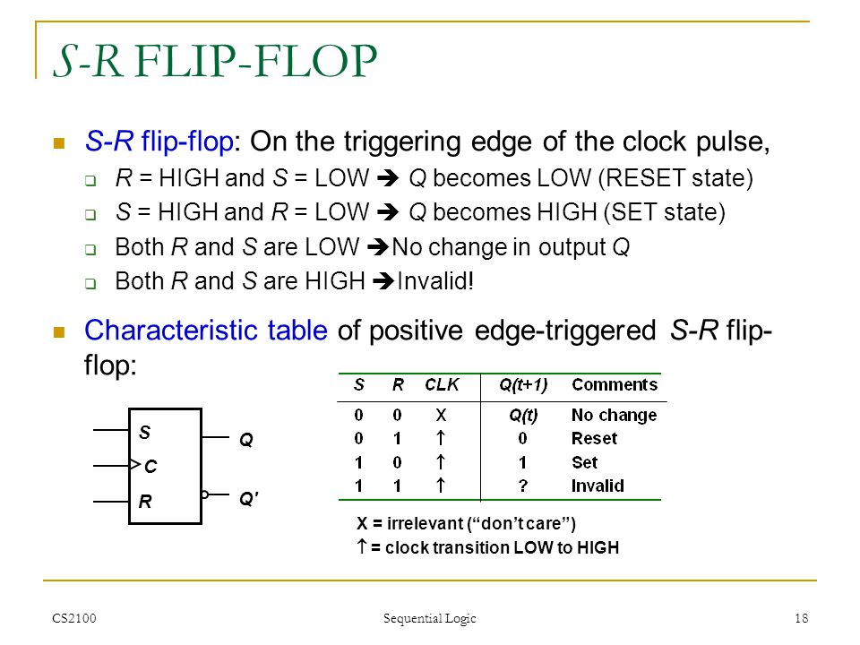 S-R FLIP-FLOP S-R flip-flop: On the triggering edge of the clock pulse, R = HIGH and S = LOW  Q becomes LOW (RESET state)
