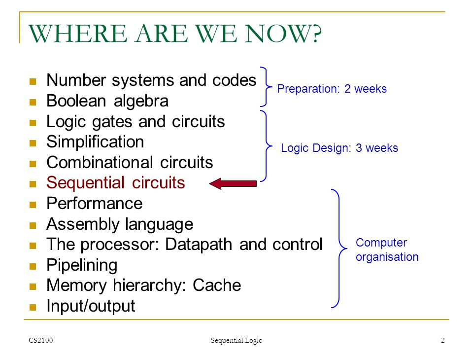 WHERE ARE WE NOW Number systems and codes Boolean algebra