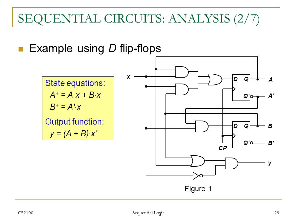 SEQUENTIAL CIRCUITS: ANALYSIS (2/7)