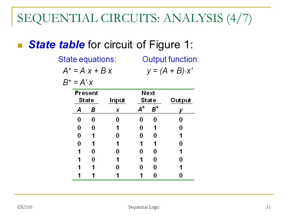 SEQUENTIAL CIRCUITS: ANALYSIS (4/7)
