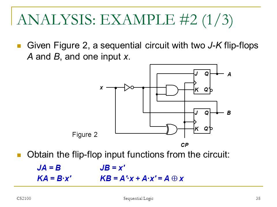 ANALYSIS: EXAMPLE #2 (1/3)