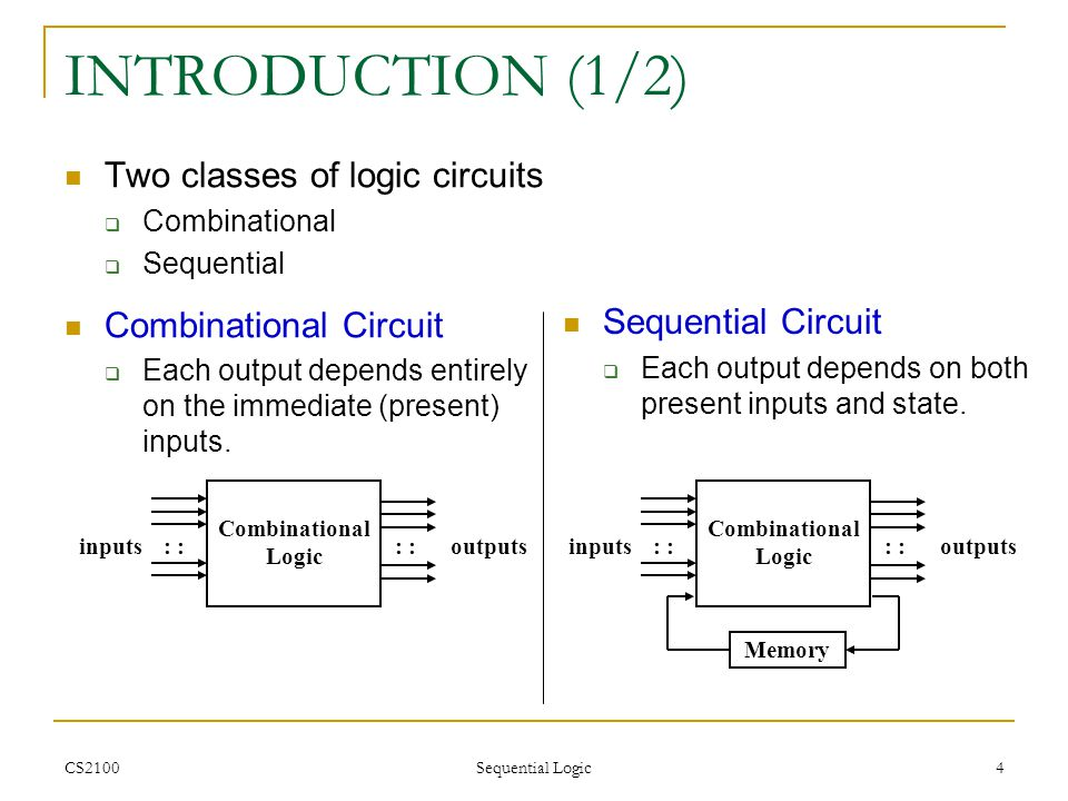 INTRODUCTION (1/2) Two classes of logic circuits Combinational Circuit