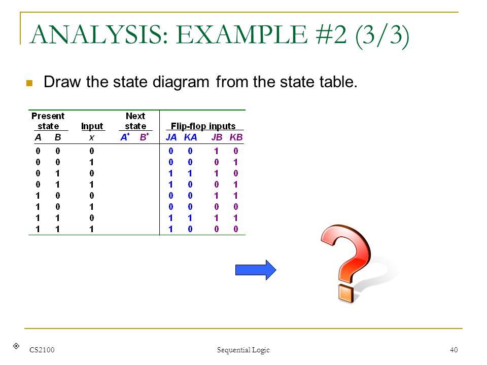 ANALYSIS: EXAMPLE #2 (3/3)