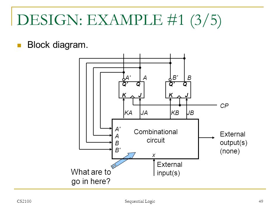DESIGN: EXAMPLE #1 (3/5) Block diagram. What are to go in here