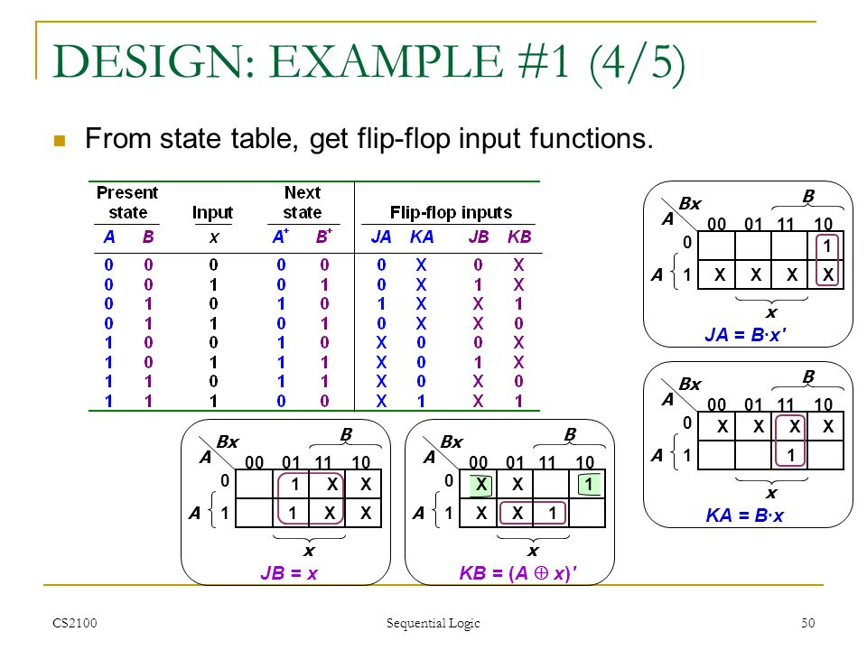 DESIGN: EXAMPLE #1 (4/5) From state table, get flip-flop input functions. A. B. 1. 00 01 11 10.