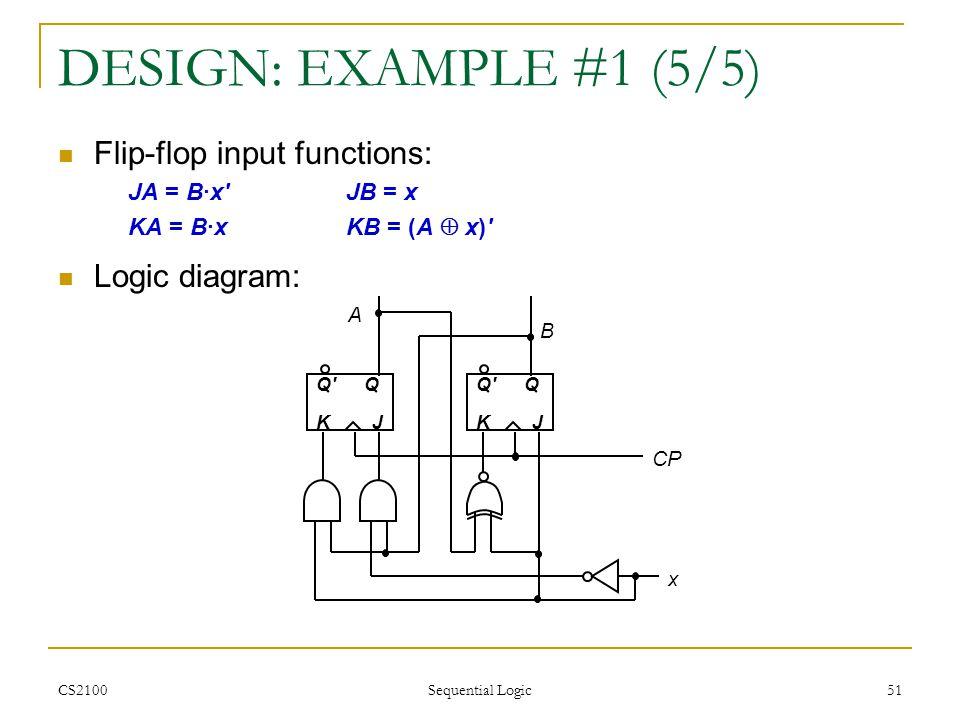 DESIGN: EXAMPLE #1 (5/5) Flip-flop input functions: Logic diagram: