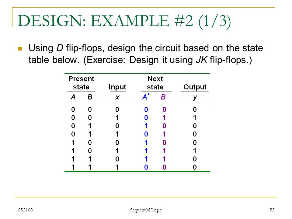 DESIGN: EXAMPLE #2 (1/3) Using D flip-flops, design the circuit based on the state table below. (Exercise: Design it using JK flip-flops.)