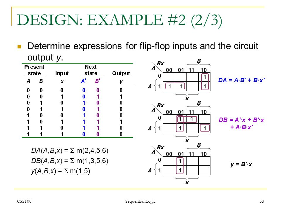 DESIGN: EXAMPLE #2 (2/3) Determine expressions for flip-flop inputs and the circuit output y. A. B.