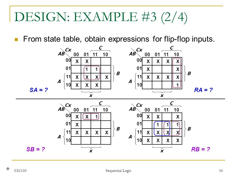 DESIGN: EXAMPLE #3 (2/4) From state table, obtain expressions for flip-flop inputs. B. A. C. 00.