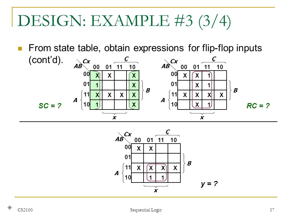 DESIGN: EXAMPLE #3 (3/4) From state table, obtain expressions for flip-flop inputs (cont'd). A. C.