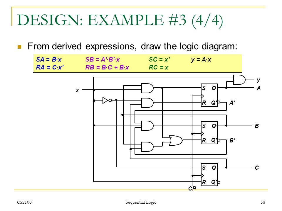 DESIGN: EXAMPLE #3 (4/4) From derived expressions, draw the logic diagram: SA = B∙x SB = A ∙B ∙x SC = x y = A∙x.