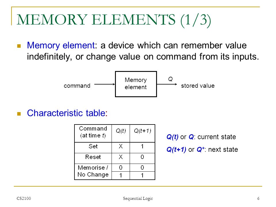 MEMORY ELEMENTS (1/3) Memory element: a device which can remember value indefinitely, or change value on command from its inputs.