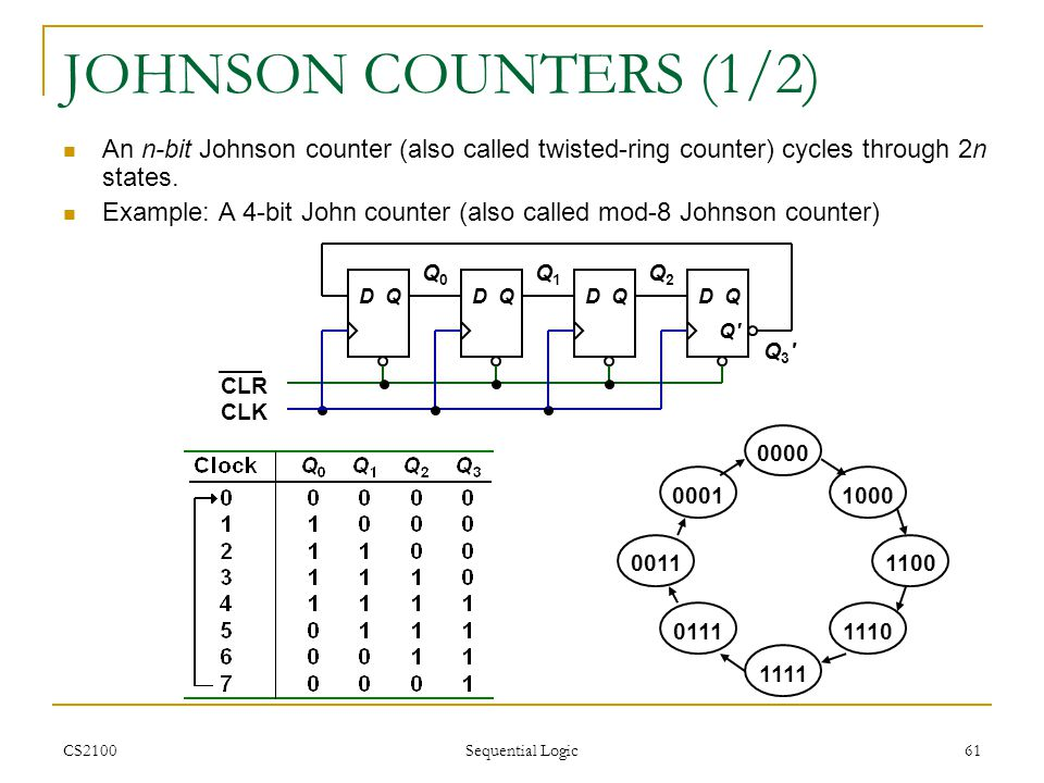 JOHNSON COUNTERS (1/2) An n-bit Johnson counter (also called twisted-ring counter) cycles through 2n states.