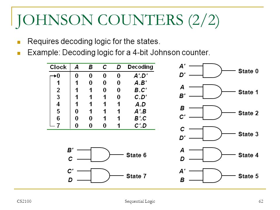 JOHNSON COUNTERS (2/2) Requires decoding logic for the states.