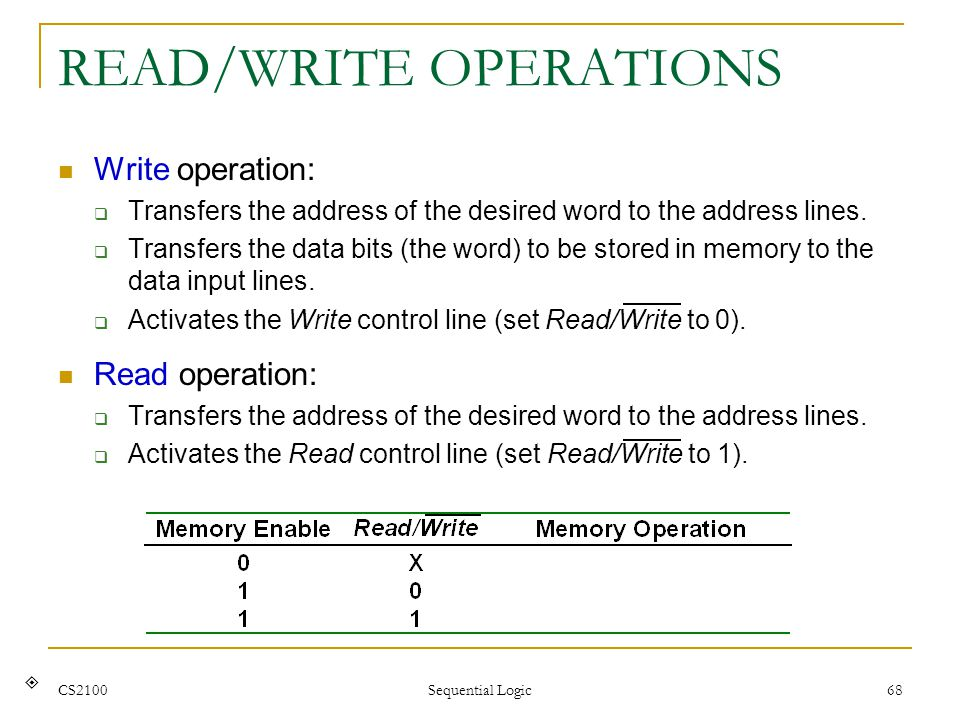 READ/WRITE OPERATIONS