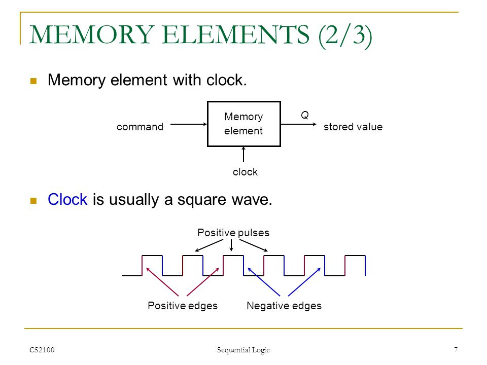MEMORY ELEMENTS (2/3) Memory element with clock.