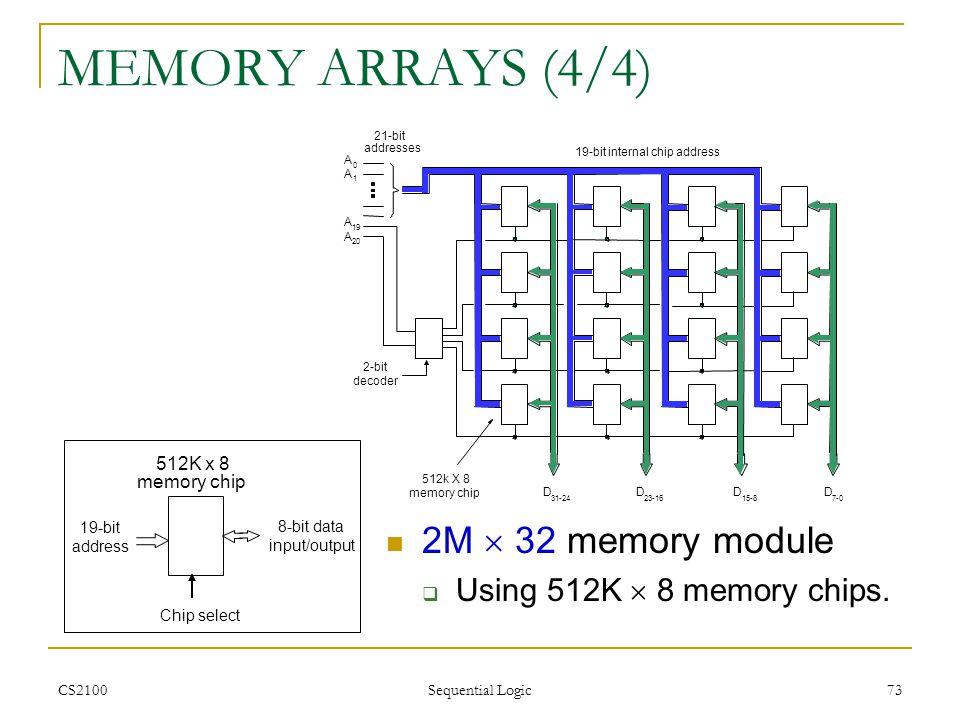 MEMORY ARRAYS (4/4) 2M  32 memory module Using 512K  8 memory chips.