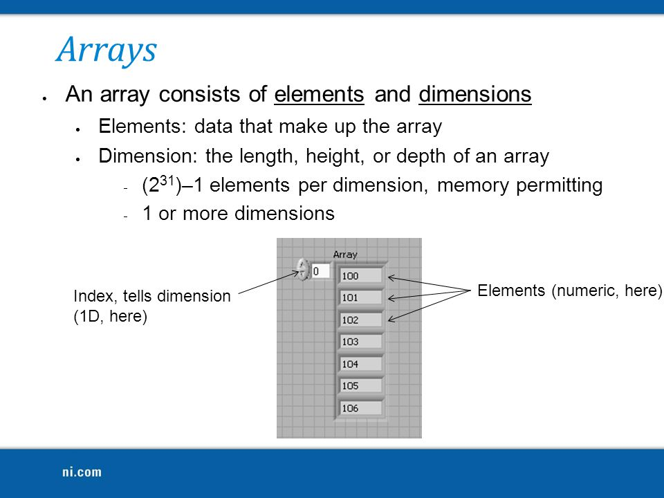 Arrays An array consists of elements and dimensions