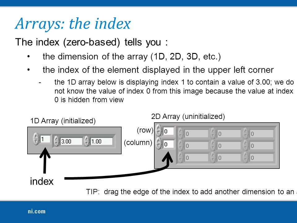 Arrays: the index The index (zero-based) tells you : index