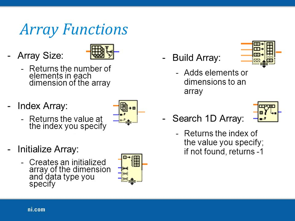Array Functions Array Size: Index Array: Initialize Array: