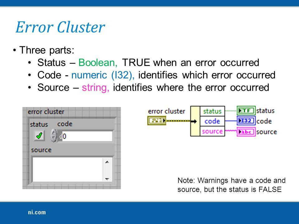 Error Cluster Three parts: