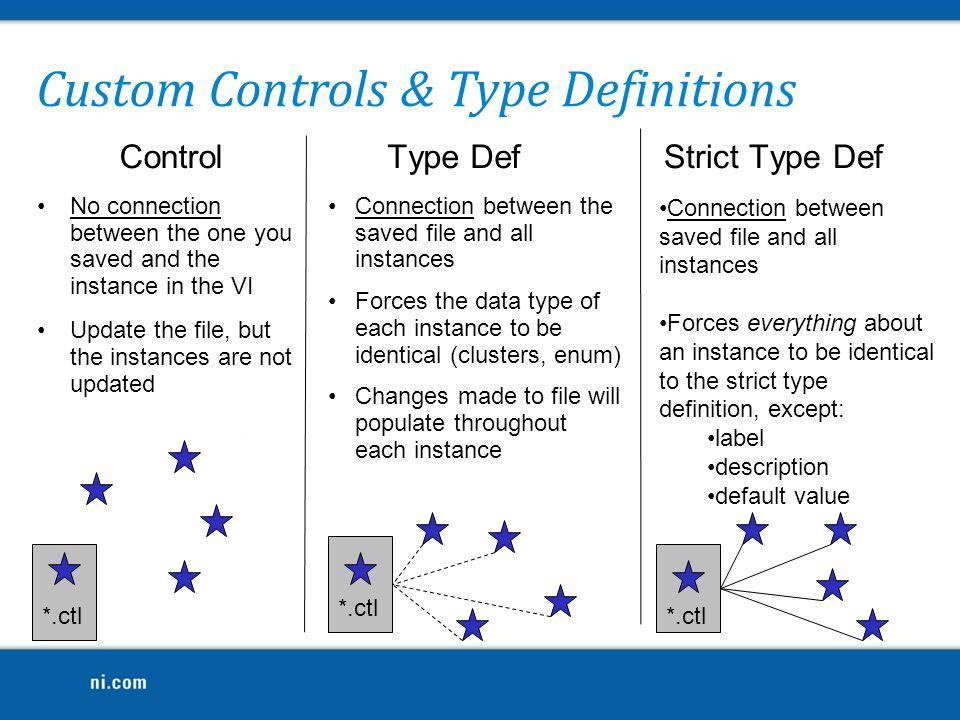 Custom Controls & Type Definitions